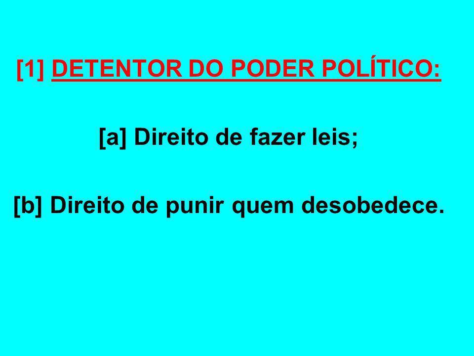 [1] DETENTOR DO PODER POLÍTICO: [a] Direito de fazer leis;